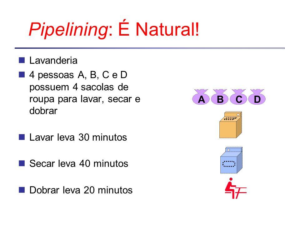 Pipelining: É Natural! Lavanderia
