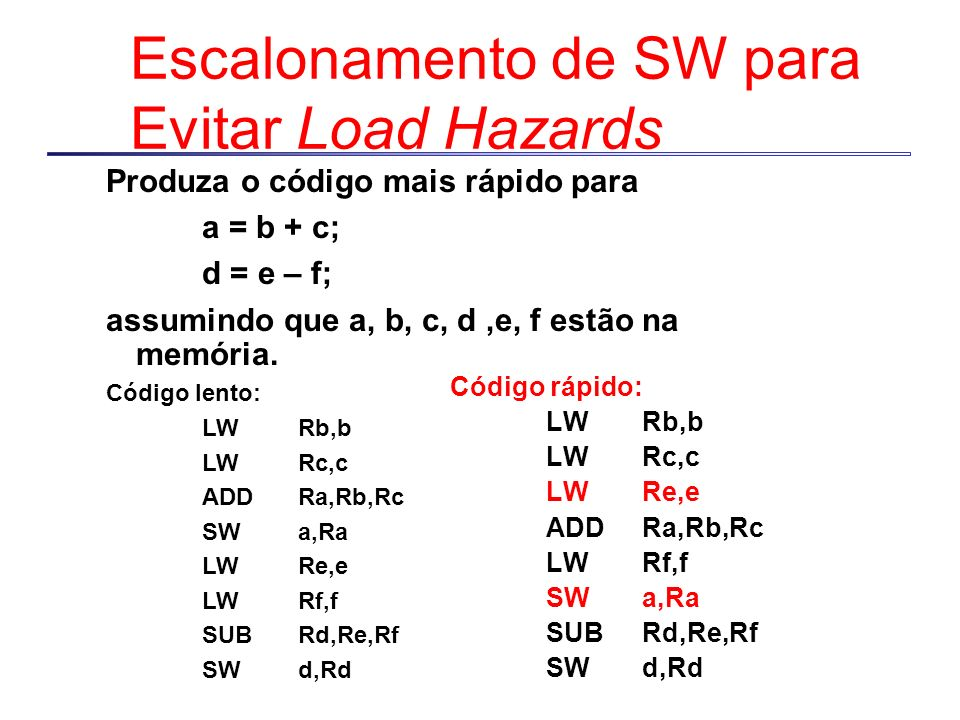 Escalonamento de SW para Evitar Load Hazards