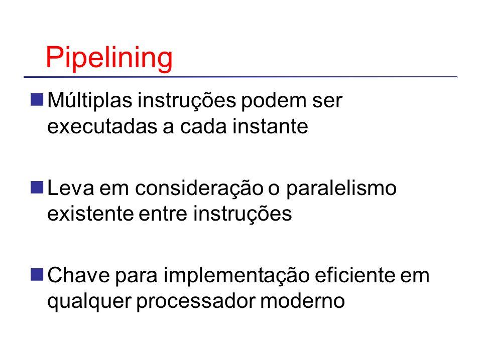 Pipelining Múltiplas instruções podem ser executadas a cada instante