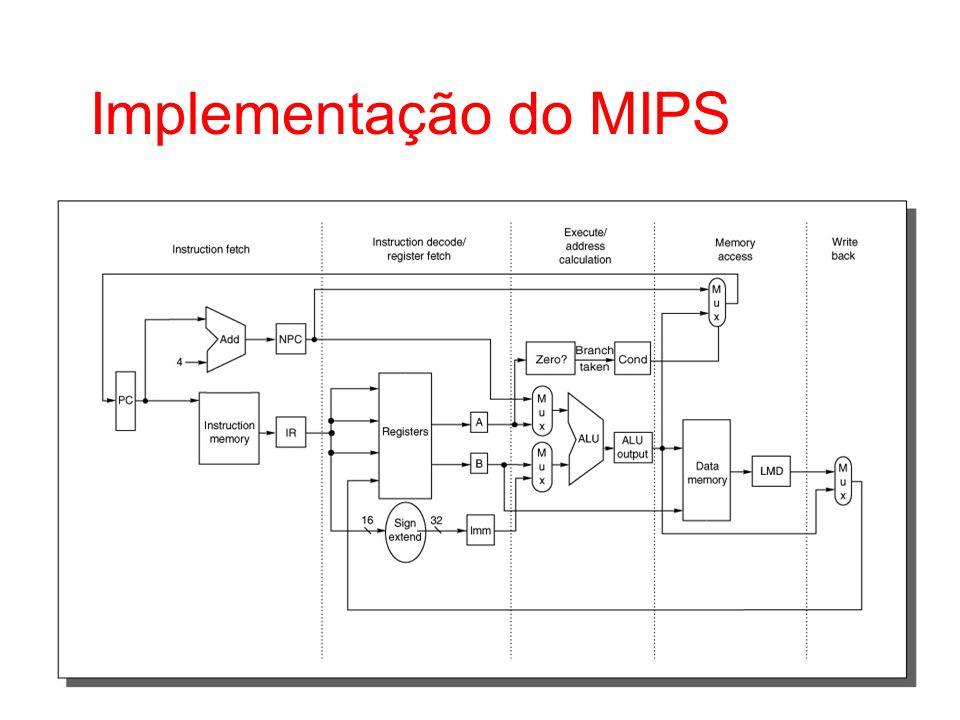 Implementação do MIPS