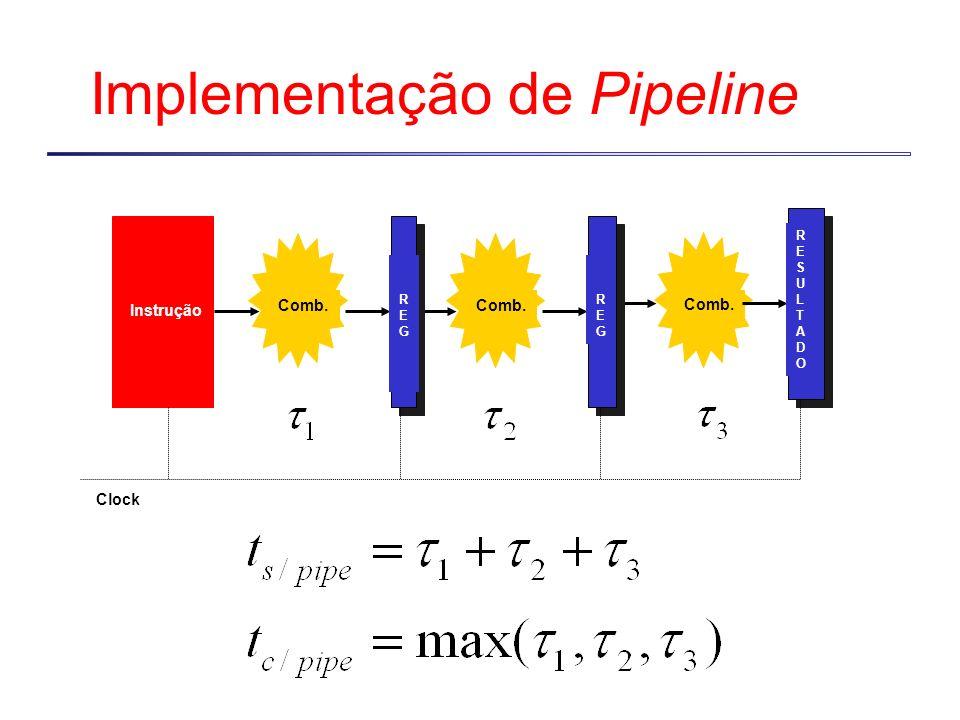 Implementação de Pipeline