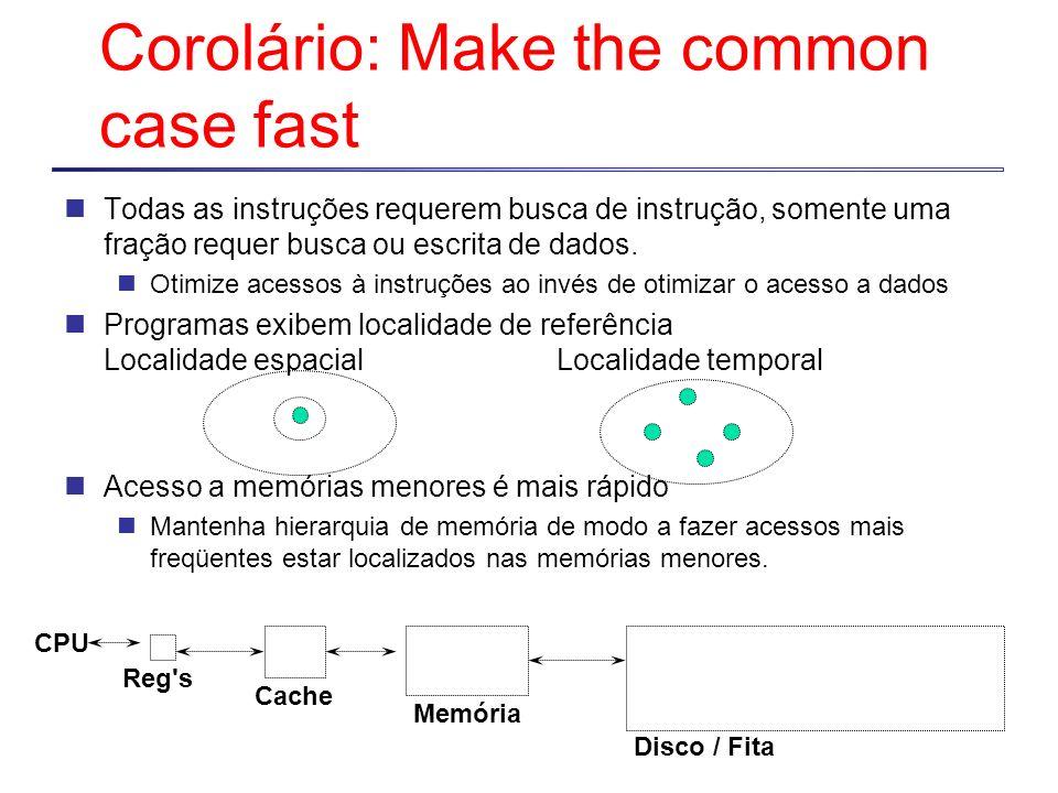Corolário: Make the common case fast