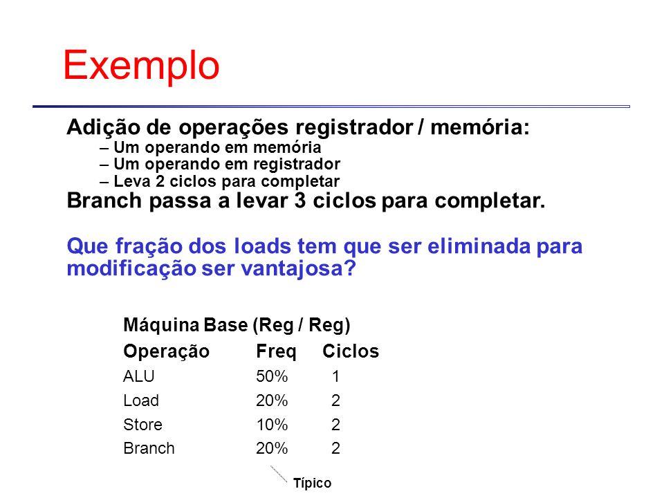 Exemplo Adição de operações registrador / memória: