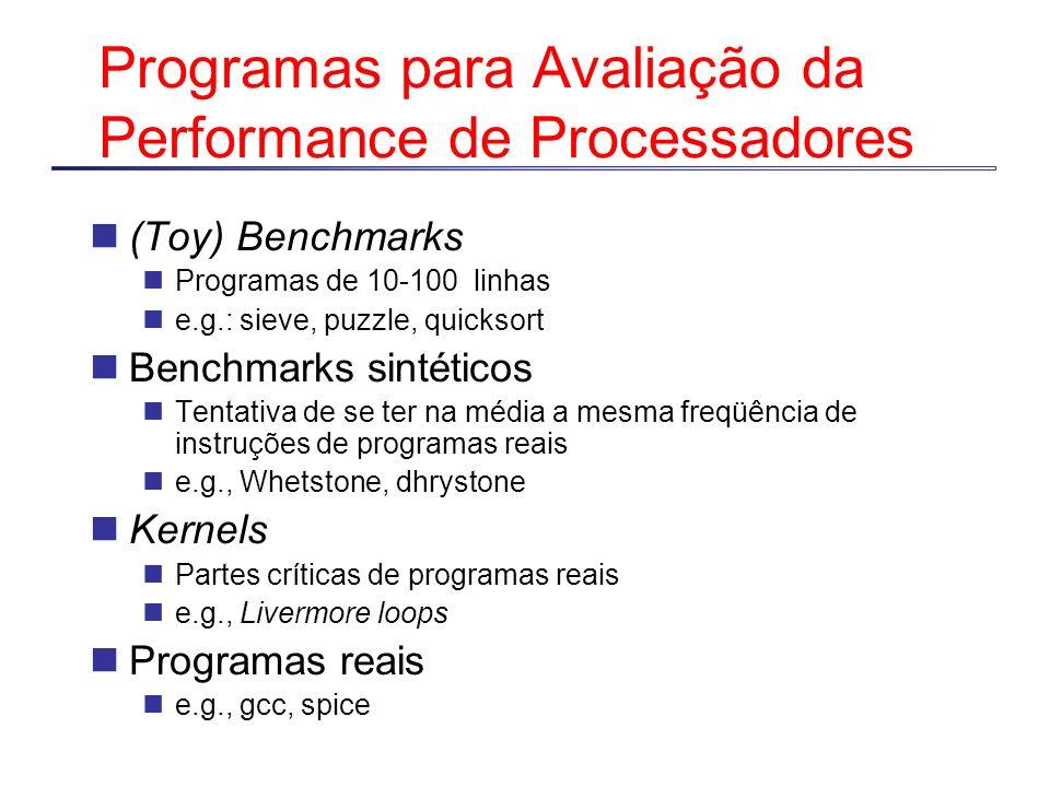 Programas para Avaliação da Performance de Processadores