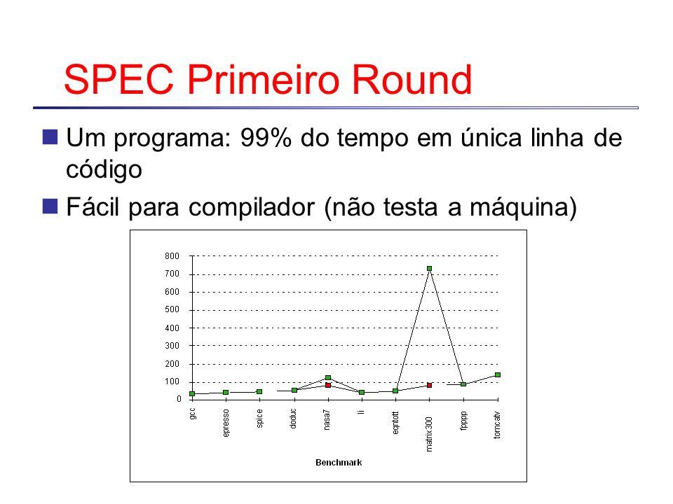 SPEC Primeiro Round Um programa: 99% do tempo em única linha de código