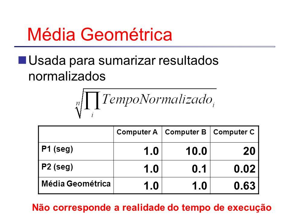 Média Geométrica Usada para sumarizar resultados normalizados 1.0 10.0