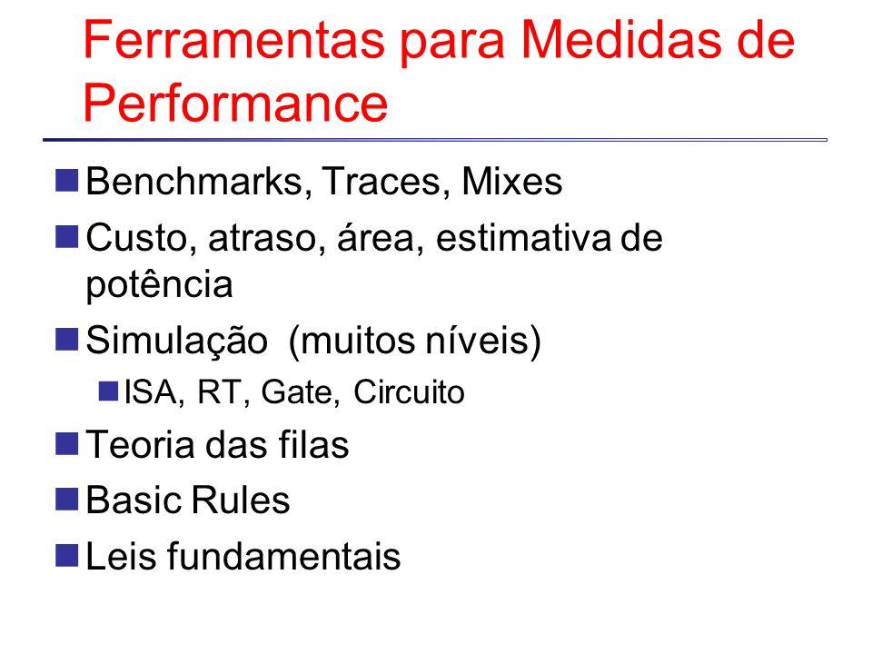 Ferramentas para Medidas de Performance