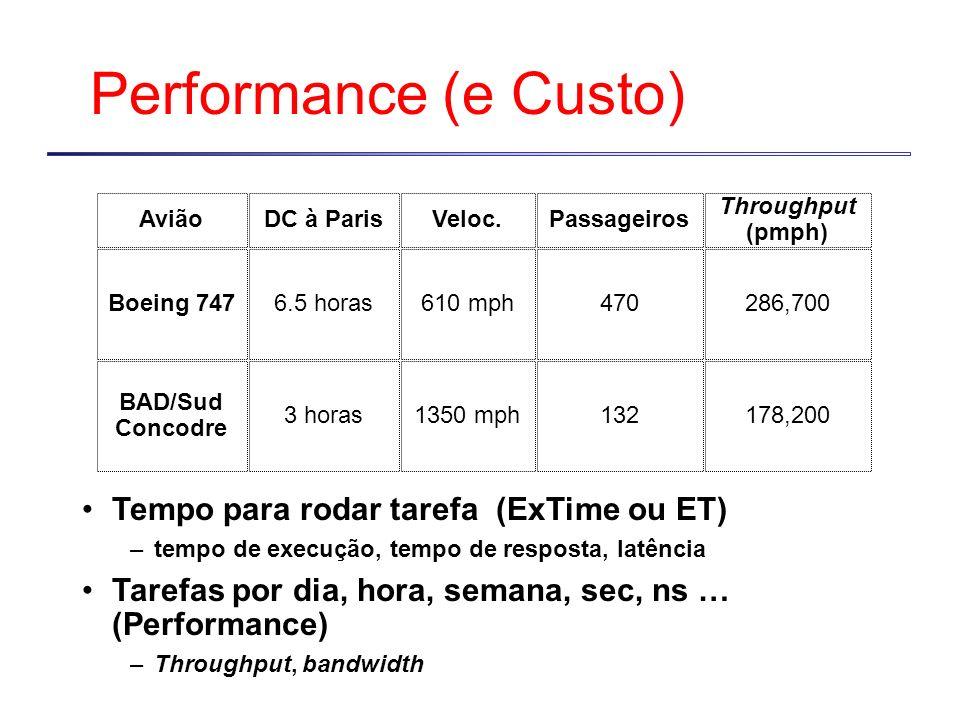 Performance (e Custo) Tempo para rodar tarefa (ExTime ou ET)