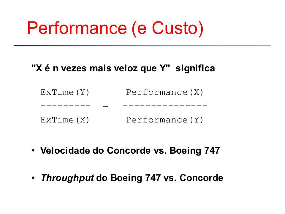 Performance (e Custo) X é n vezes mais veloz que Y significa