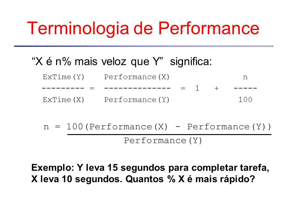 Terminologia de Performance
