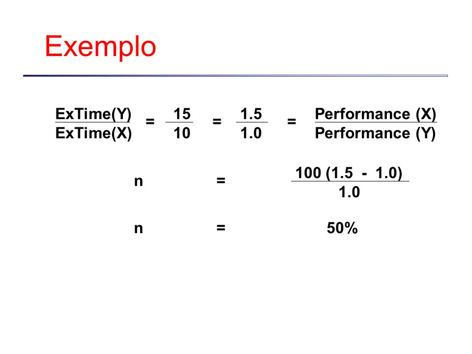 Exemplo ExTime(Y) ExTime(X) 15 10 1.5 1.0 Performance (X)