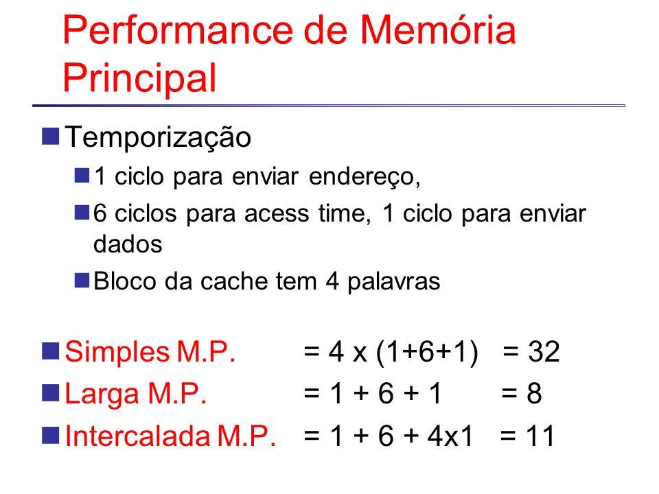 Performance de Memória Principal