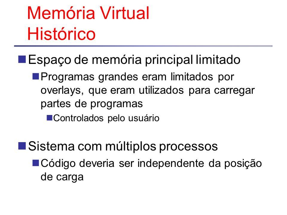 Memória Virtual Histórico