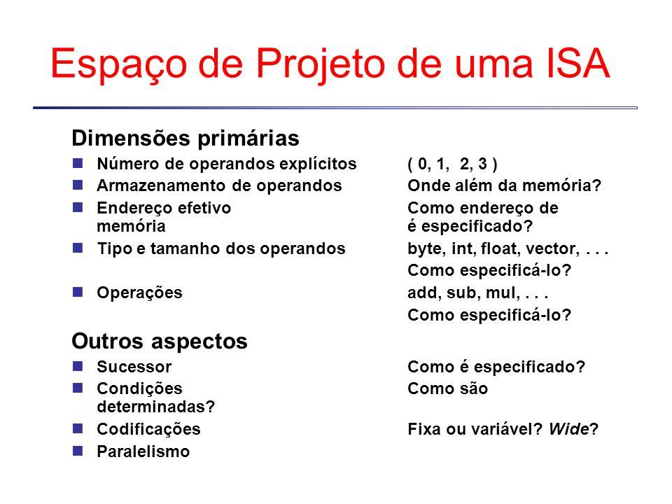 Espaço de Projeto de uma ISA