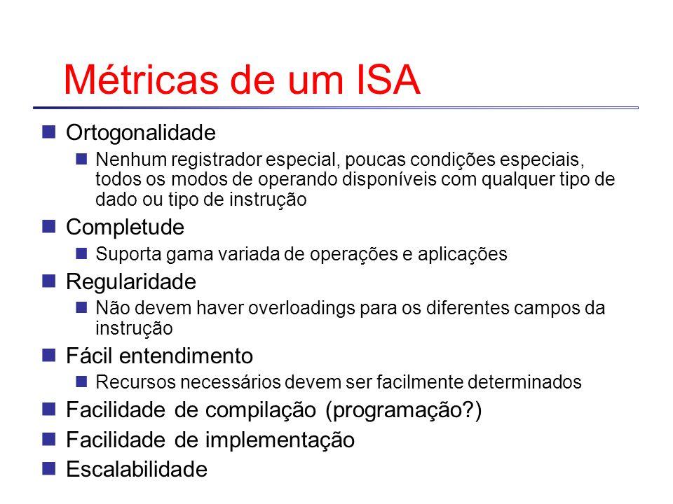 Métricas de um ISA Ortogonalidade Completude Regularidade