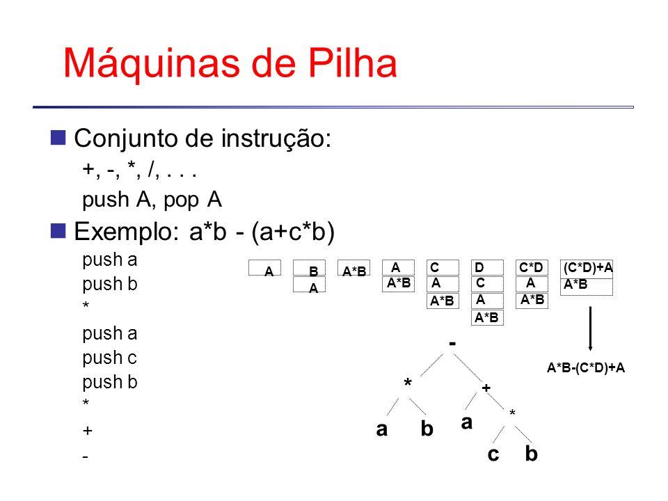 Máquinas de Pilha Conjunto de instrução: Exemplo: a*b - (a+c*b)