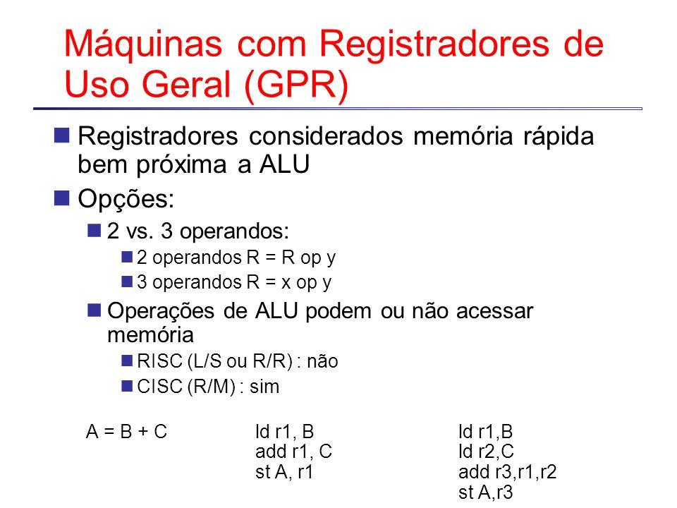 Máquinas com Registradores de Uso Geral (GPR)
