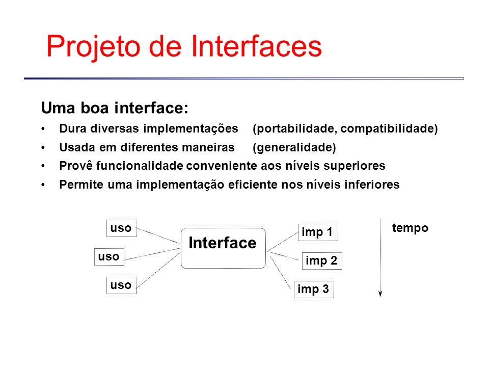 Projeto de Interfaces Uma boa interface: Interface