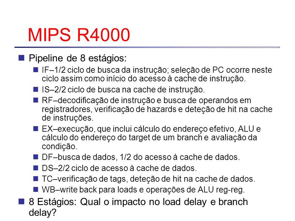 MIPS R4000 Pipeline de 8 estágios: