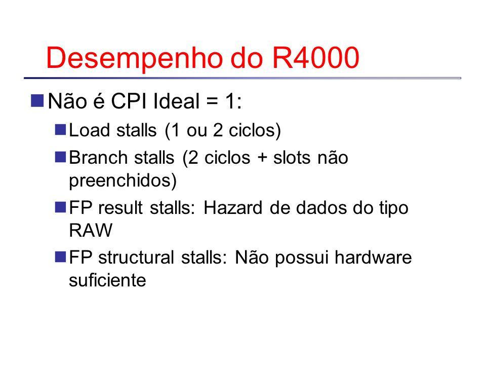 Desempenho do R4000 Não é CPI Ideal = 1: Load stalls (1 ou 2 ciclos)