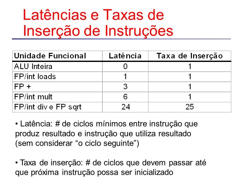 Latências e Taxas de Inserção de Instruções