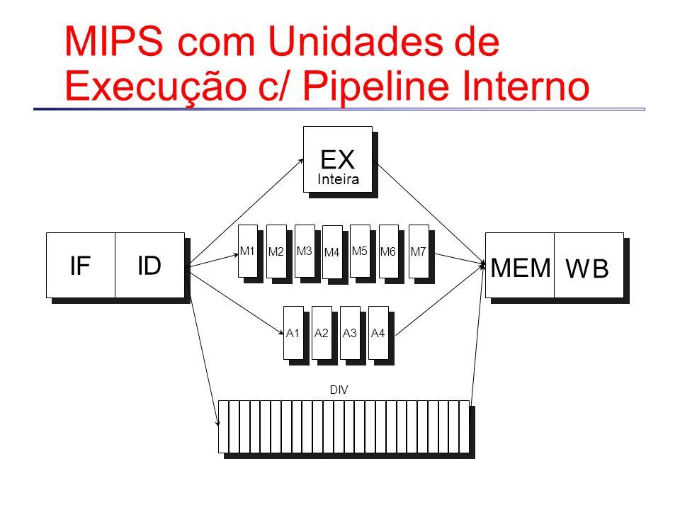 MIPS com Unidades de Execução c/ Pipeline Interno