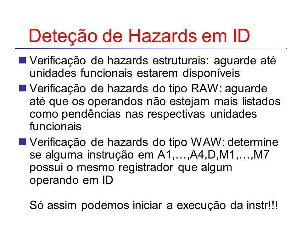 Deteção de Hazards em ID