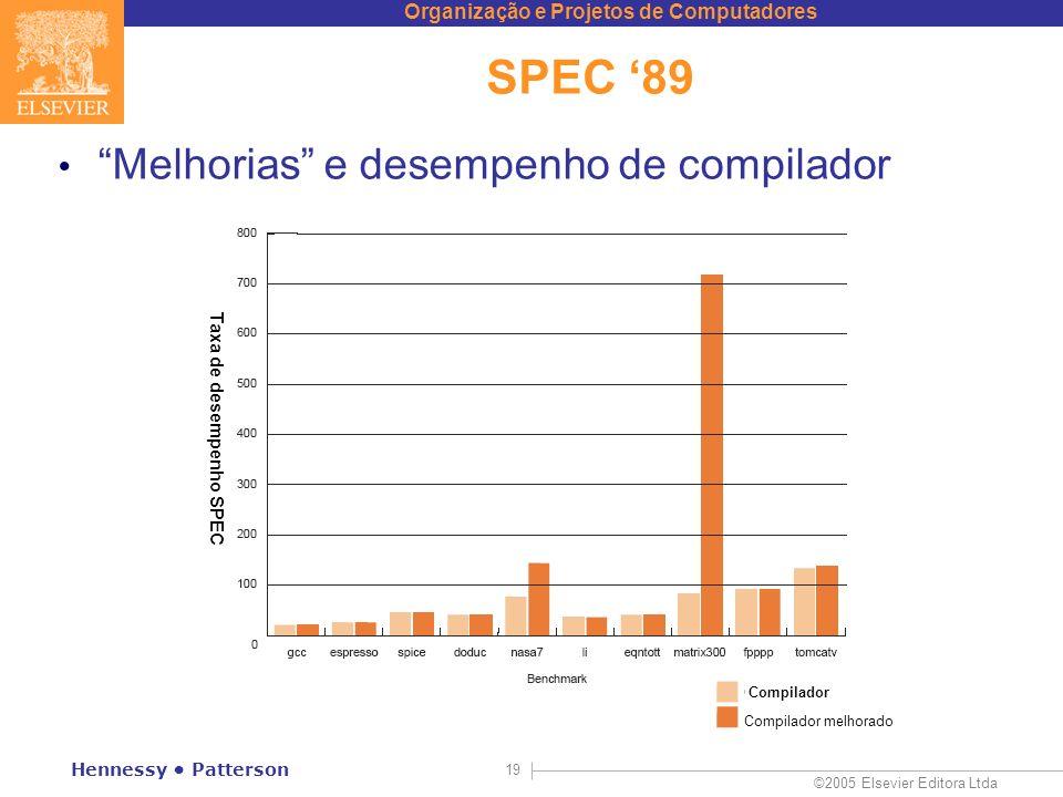 Taxa de desempenho SPEC