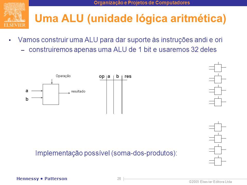 Uma ALU (unidade lógica aritmética)
