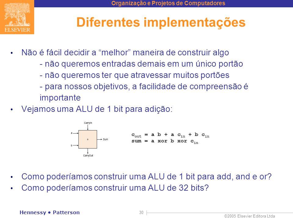 Diferentes implementações