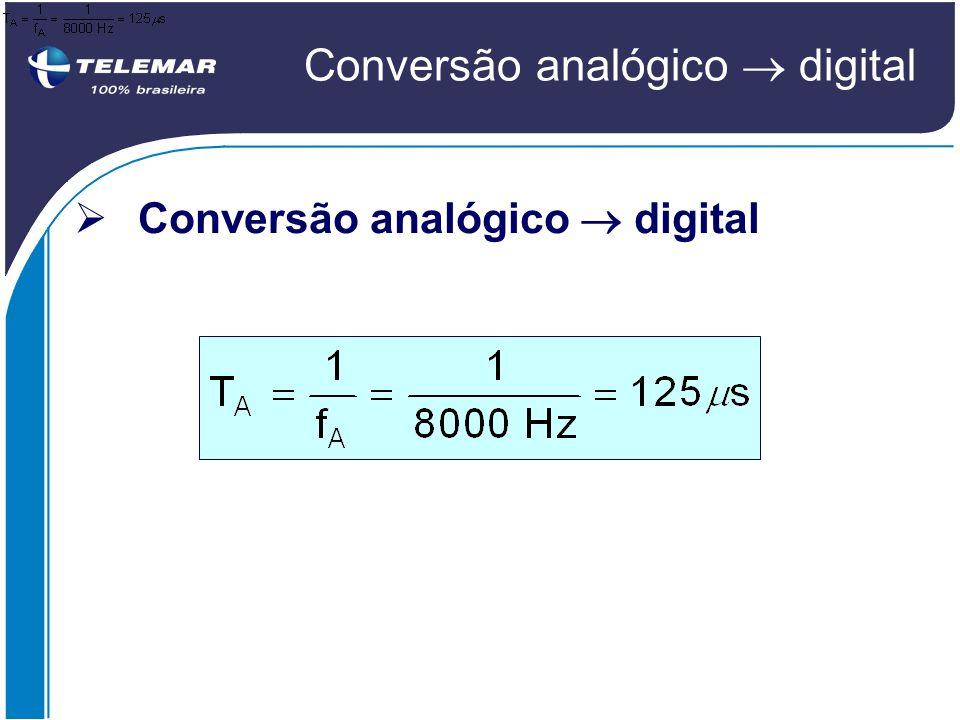Conversão analógico  digital