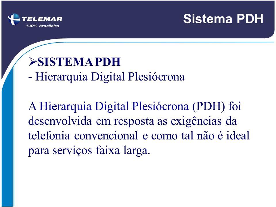 Sistema PDH SISTEMA PDH - Hierarquia Digital Plesiócrona