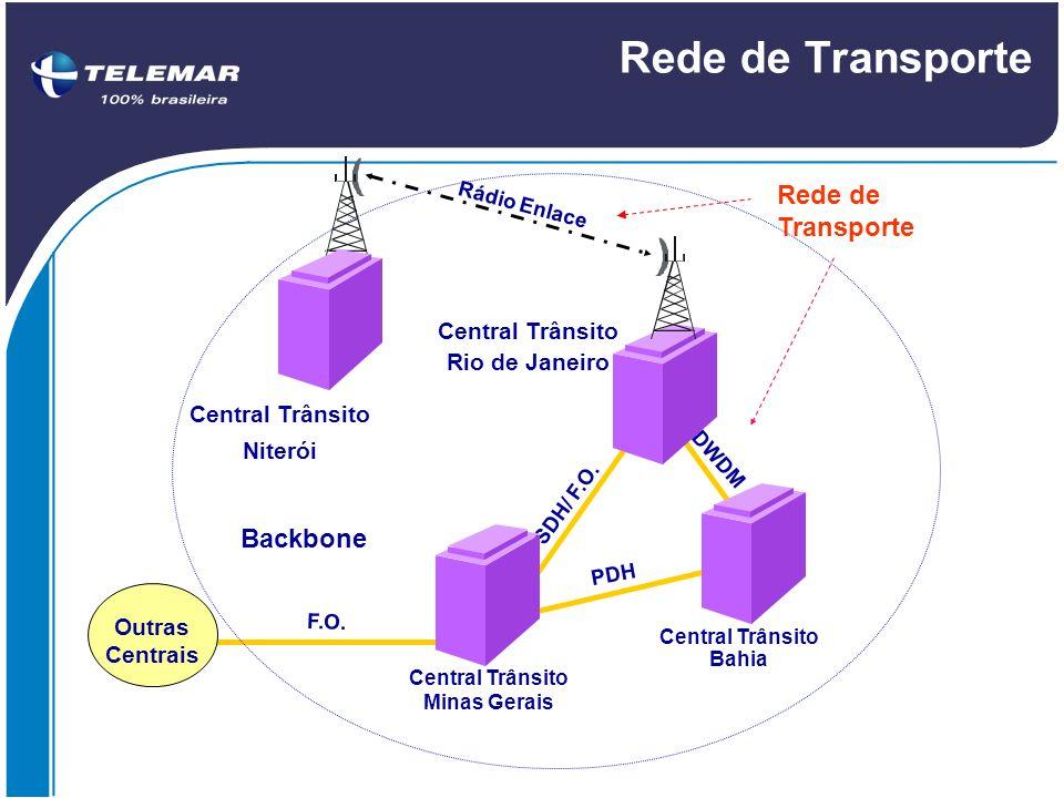 Rede de Transporte Rede de Transporte Backbone Central Trânsito