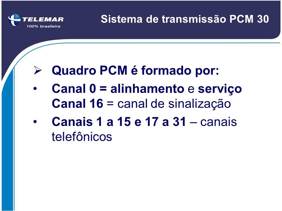 Sistema de transmissão PCM 30