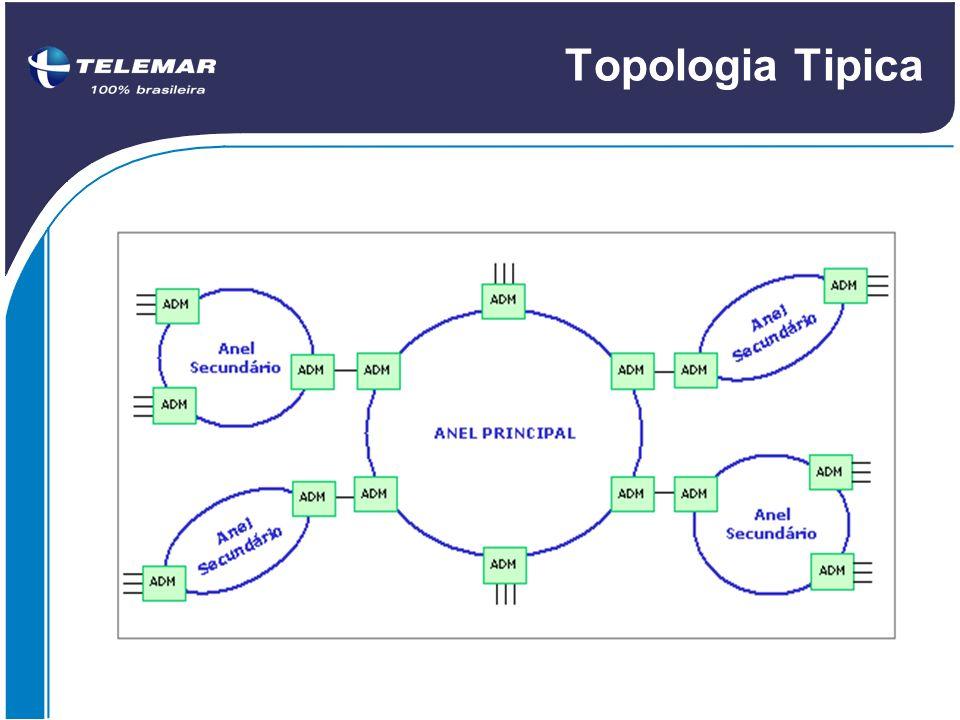 Topologia Tipica Topologias Típicas