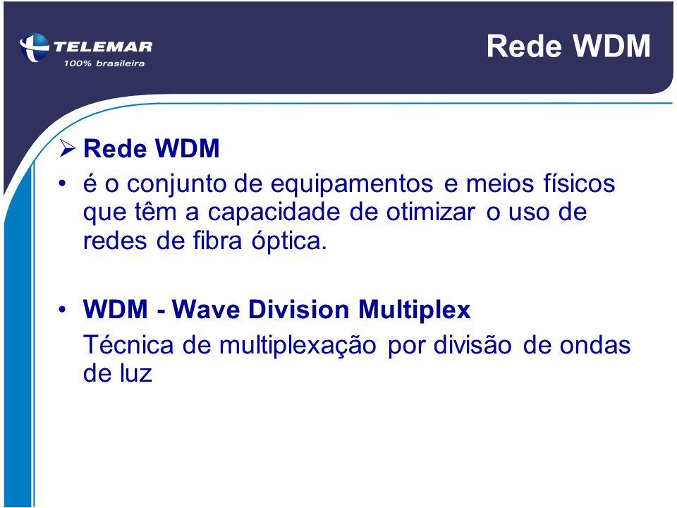 Rede WDM Rede WDM. é o conjunto de equipamentos e meios físicos que têm a capacidade de otimizar o uso de redes de fibra óptica.