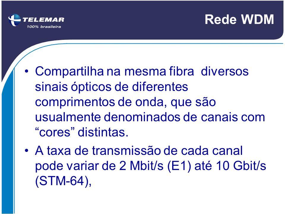 Rede WDM