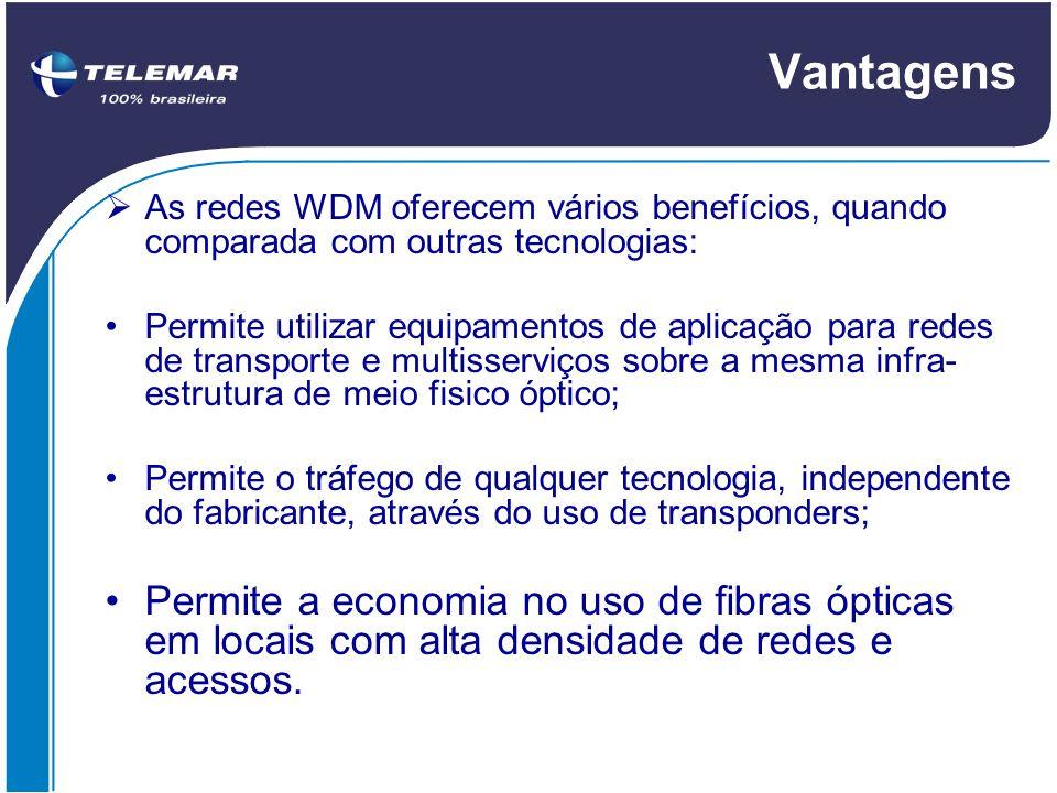 Vantagens As redes WDM oferecem vários benefícios, quando comparada com outras tecnologias: