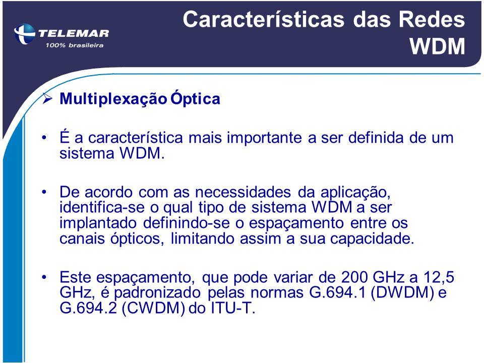 Características das Redes WDM