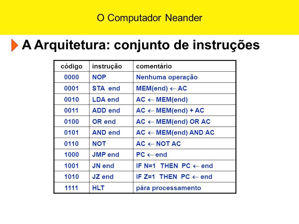 A Arquitetura: conjunto de instruções