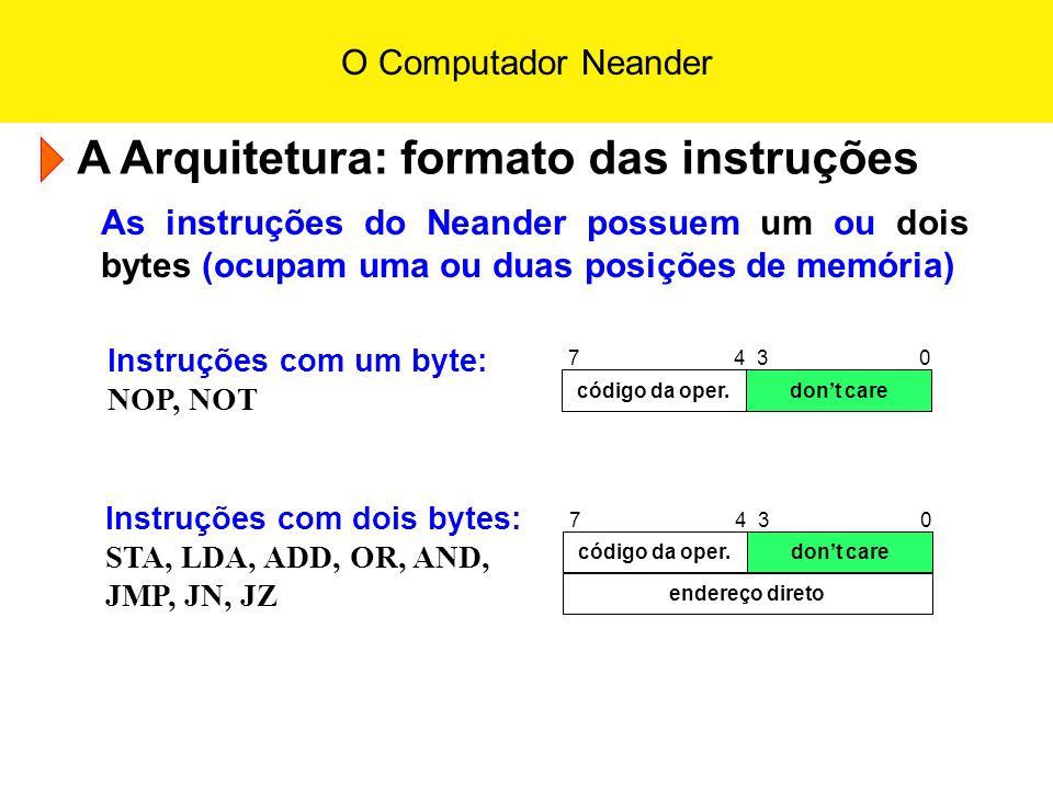 A Arquitetura: formato das instruções