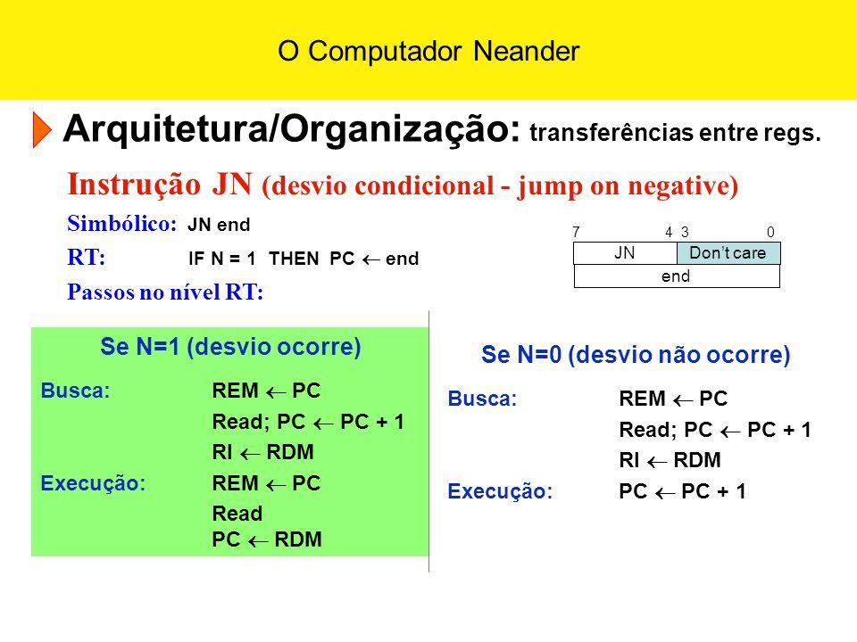 Se N=0 (desvio não ocorre)