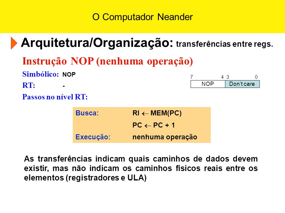 Arquitetura/Organização: transferências entre regs.