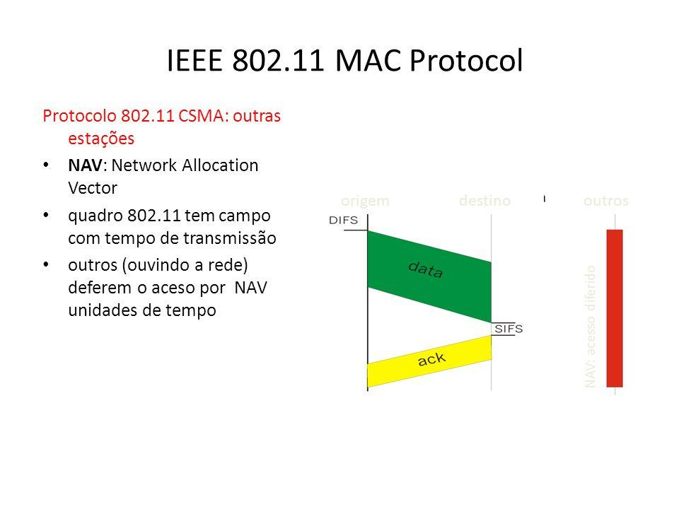 IEEE 802.11 MAC Protocol Protocolo 802.11 CSMA: outras estações