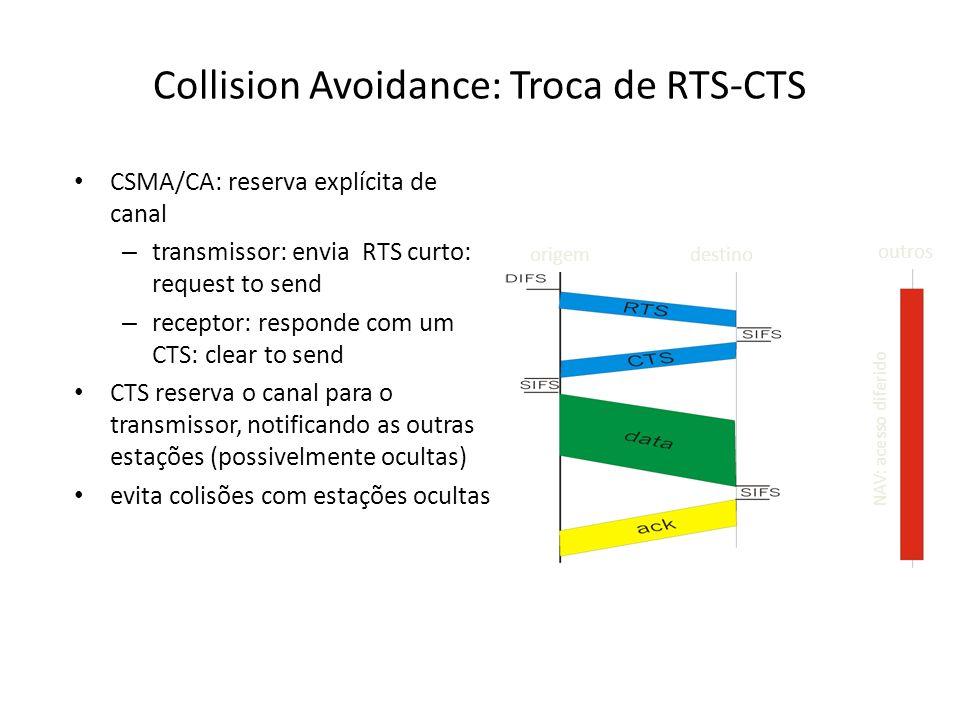Collision Avoidance: Troca de RTS-CTS