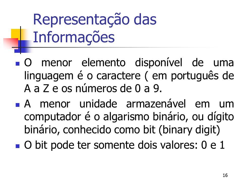 Representação das Informações