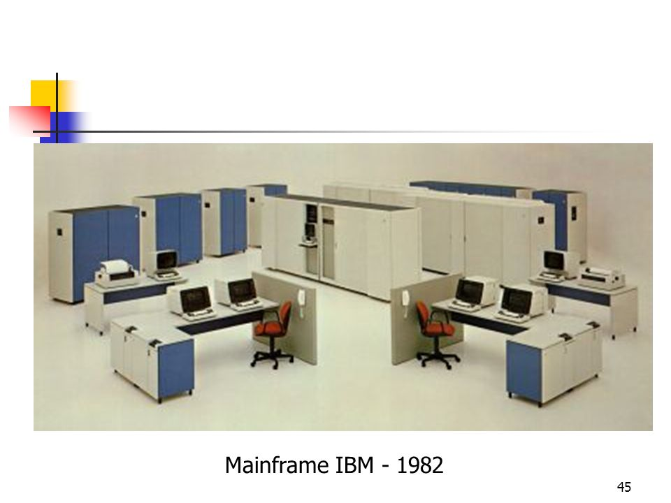 Mainframe IBM - 1982