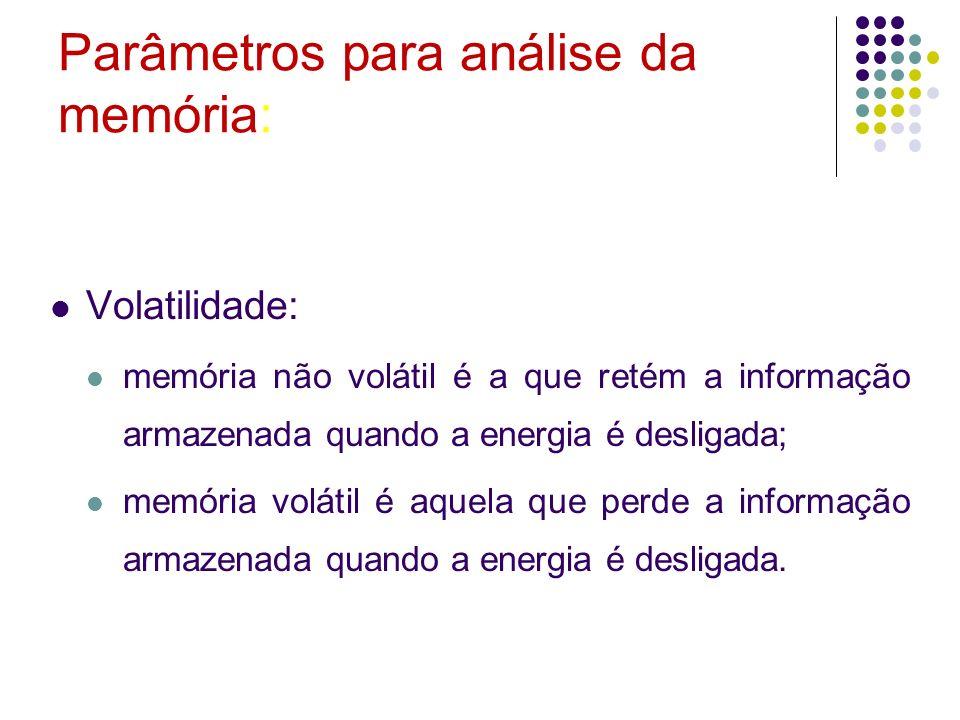 Parâmetros para análise da memória: