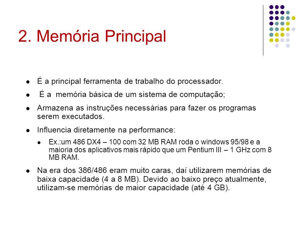 2. Memória Principal É a principal ferramenta de trabalho do processador. É a memória básica de um sistema de computação;