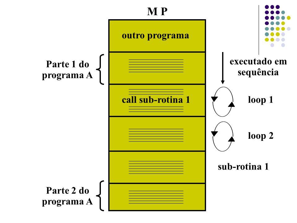 M P outro programa executado em Parte 1 do sequência programa A